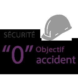 Développement responsable sécurité